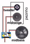 MidBass + MidRange + Tweeter